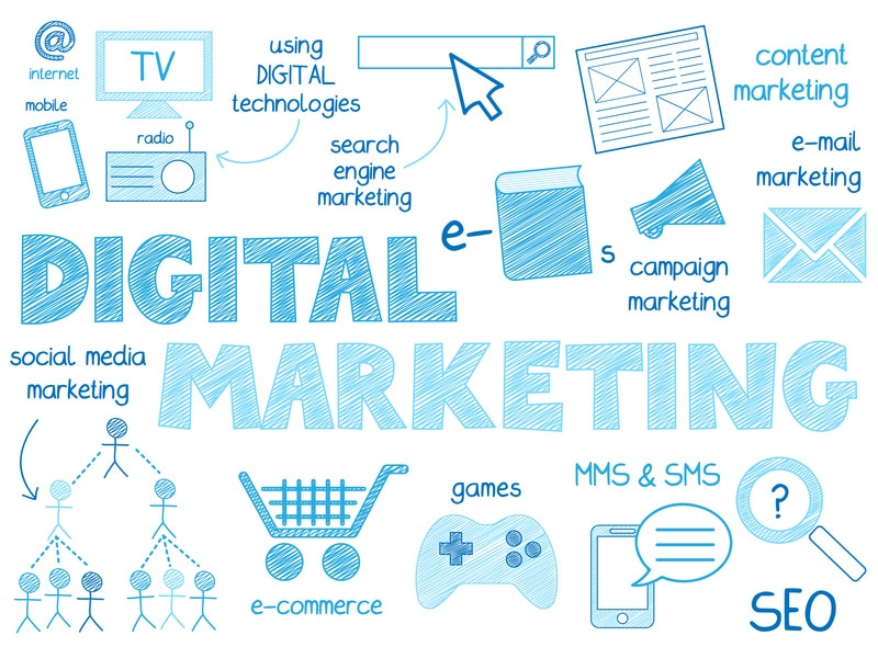 Digital Marketing - Adaptable Works